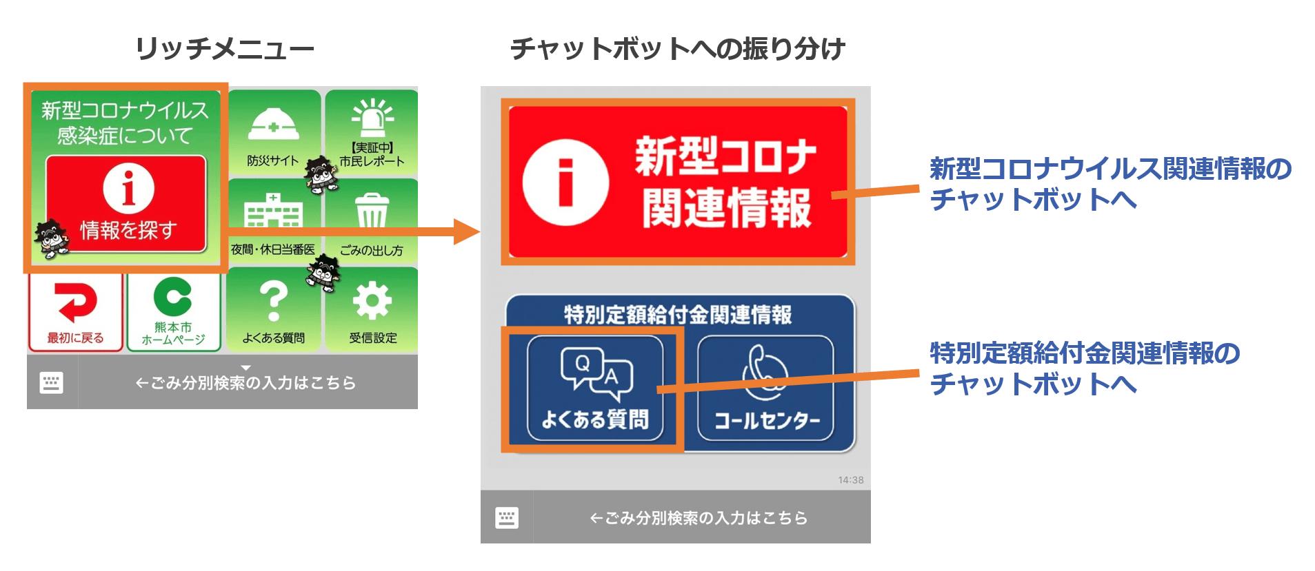 ウイルス 熊本 コロナ 新型